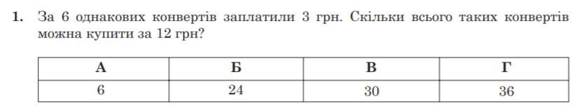 ЗНО-2021 математика